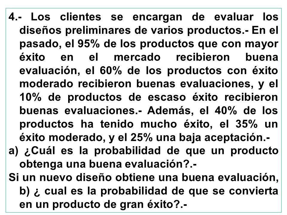 4.- Los clientes se encargan de evaluar los diseños preliminares de varios productos.- En el pasado, el 95% de los productos que con mayor éxito en el