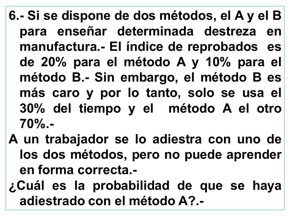 6.- Si se dispone de dos métodos, el A y el B para enseñar determinada destreza en manufactura.- El índice de reprobados es de 20% para el método A y