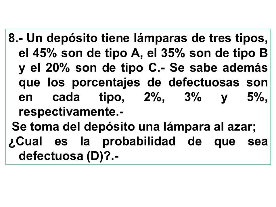 8.- Un depósito tiene lámparas de tres tipos, el 45% son de tipo A, el 35% son de tipo B y el 20% son de tipo C.- Se sabe además que los porcentajes d