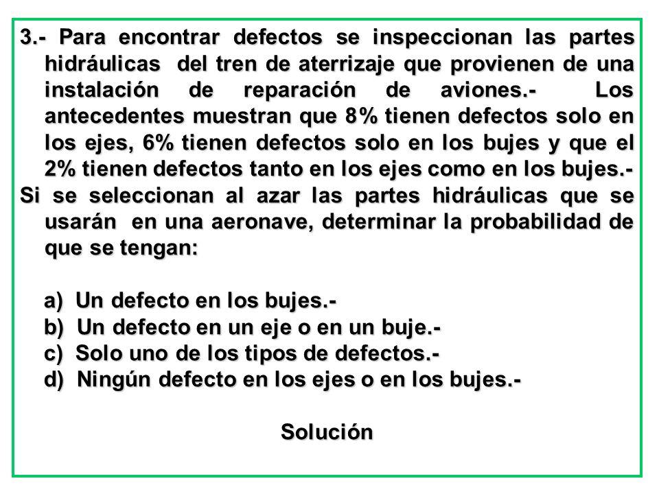 3.- Para encontrar defectos se inspeccionan las partes hidráulicas del tren de aterrizaje que provienen de una instalación de reparación de aviones.-