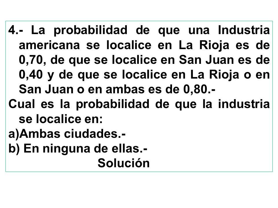 4.- La probabilidad de que una Industria americana se localice en La Rioja es de 0,70, de que se localice en San Juan es de 0,40 y de que se localice