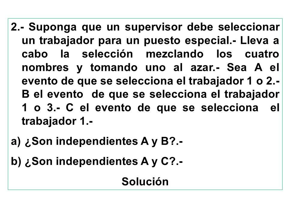 2.- Suponga que un supervisor debe seleccionar un trabajador para un puesto especial.- Lleva a cabo la selección mezclando los cuatro nombres y tomand
