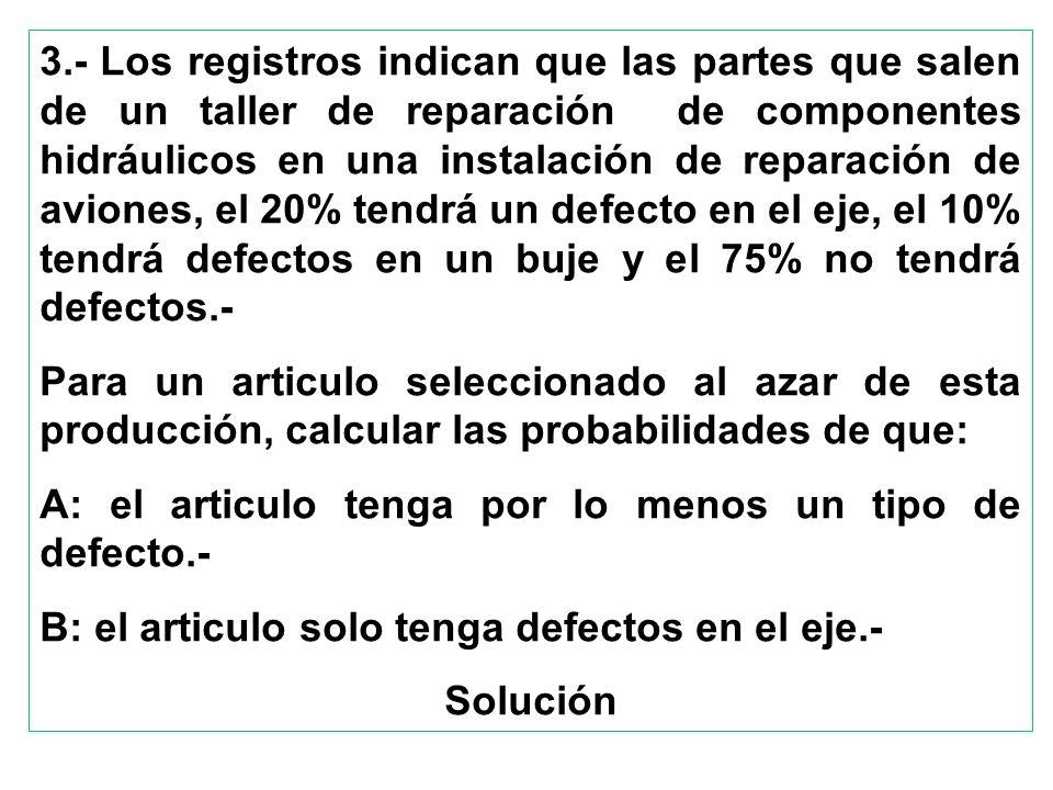 3.- Los registros indican que las partes que salen de un taller de reparación de componentes hidráulicos en una instalación de reparación de aviones,