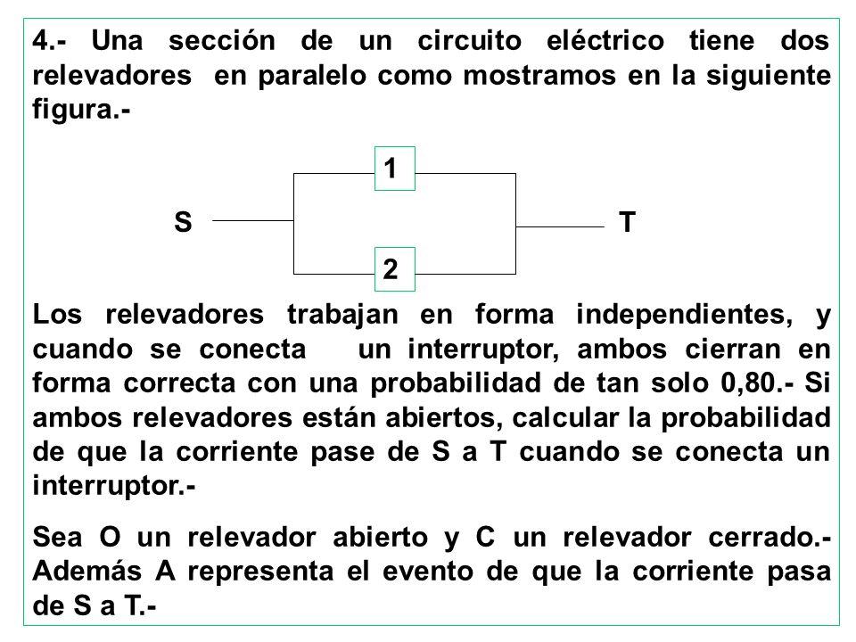 4.- Una sección de un circuito eléctrico tiene dos relevadores en paralelo como mostramos en la siguiente figura.- Los relevadores trabajan en forma i