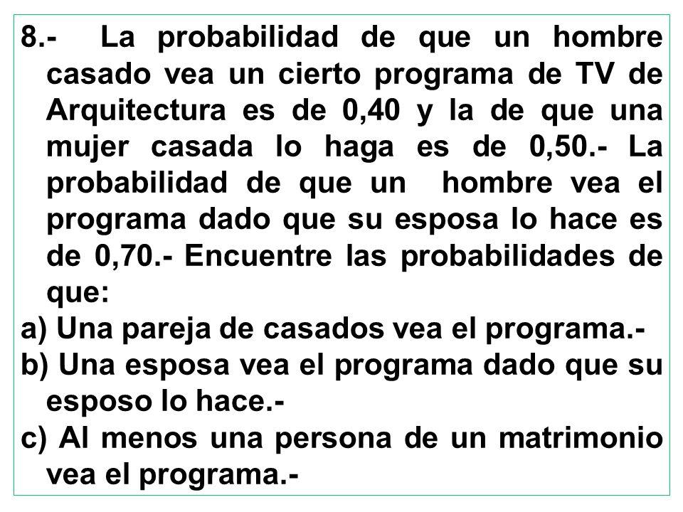 8.- La probabilidad de que un hombre casado vea un cierto programa de TV de Arquitectura es de 0,40 y la de que una mujer casada lo haga es de 0,50.-