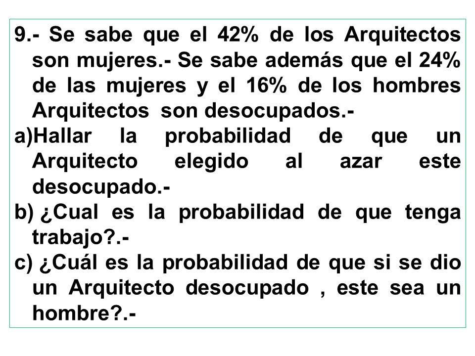 9.- Se sabe que el 42% de los Arquitectos son mujeres.- Se sabe además que el 24% de las mujeres y el 16% de los hombres Arquitectos son desocupados.-