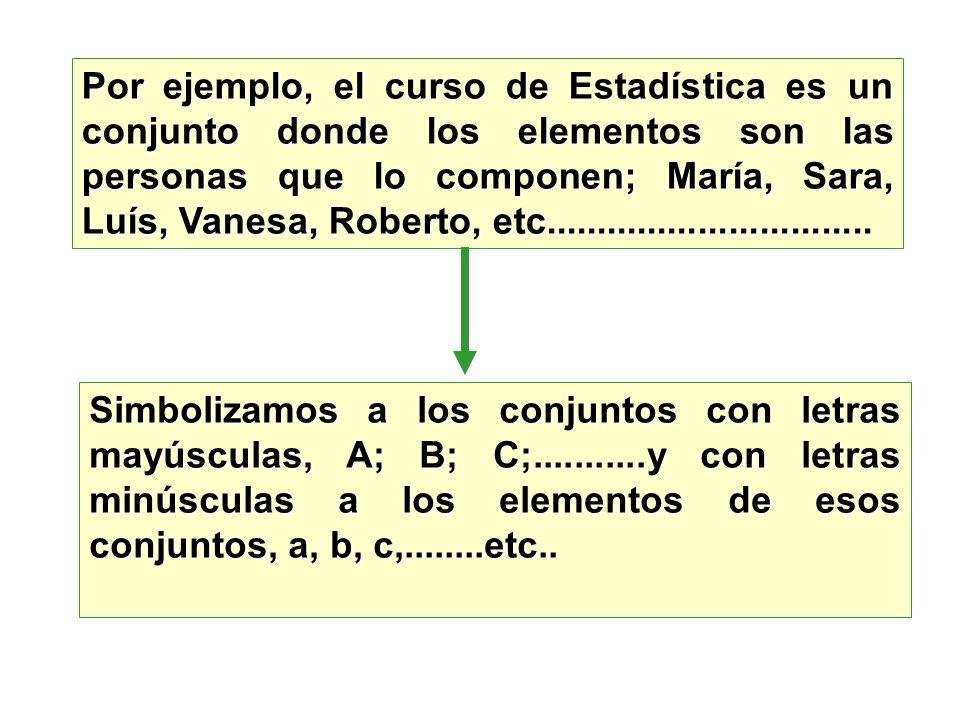 Por ejemplo, el curso de Estadística es un conjunto donde los elementos son las personas que lo componen; María, Sara, Luís, Vanesa, Roberto, etc.....