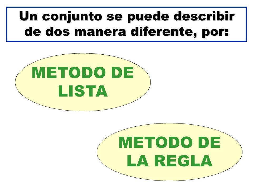 Un conjunto se puede describir de dos manera diferente, por: METODO DE LISTA METODO DE LA REGLA