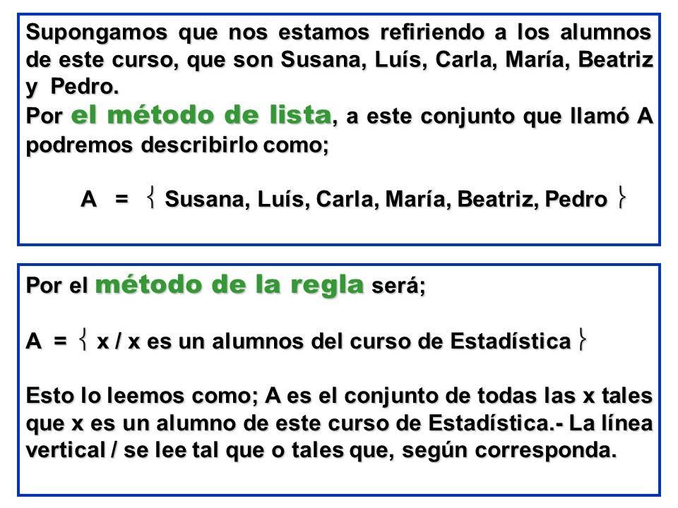 Supongamos que nos estamos refiriendo a los alumnos de este curso, que son Susana, Luís, Carla, María, Beatriz y Pedro. Por el método de lista, a este