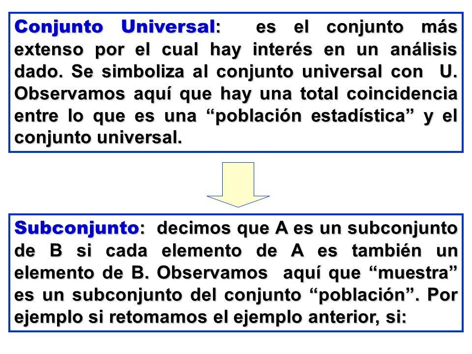 Conjunto Universal : es el conjunto más extenso por el cual hay interés en un análisis dado. Se simboliza al conjunto universal con U. Observamos aquí