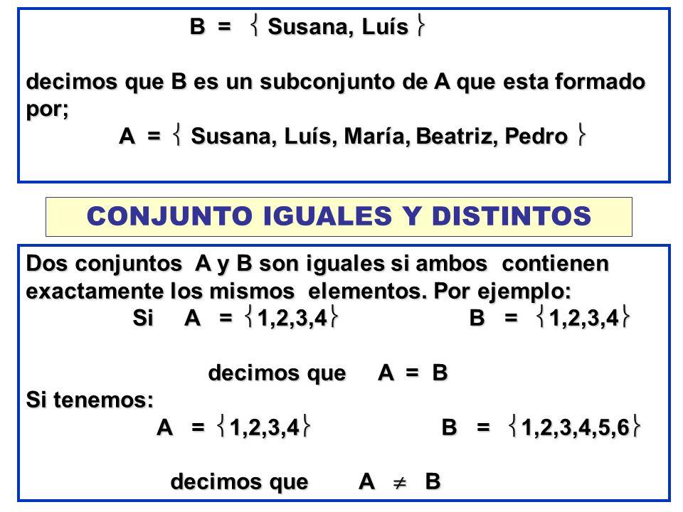 B = Susana, Luís B = Susana, Luís decimos que B es un subconjunto de A que esta formado por; A = Susana, Luís, María, Beatriz, Pedro A = Susana, Luís,