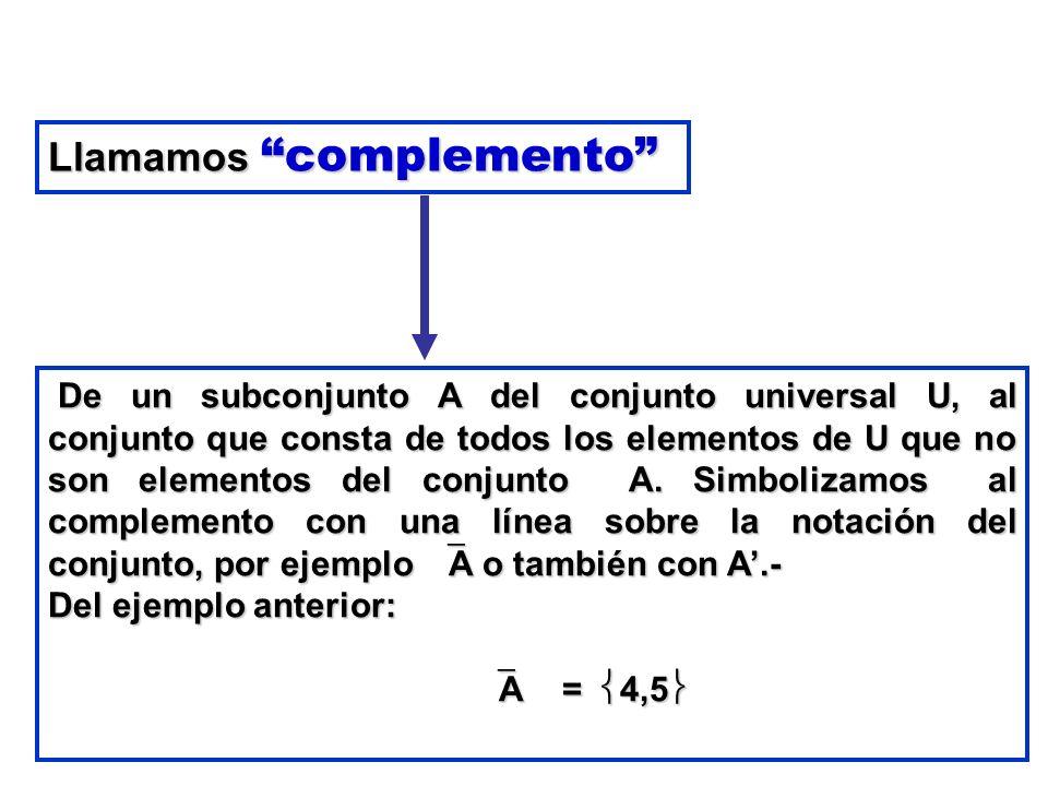 De un subconjunto A del conjunto universal U, al conjunto que consta de todos los elementos de U que no son elementos del conjunto A. Simbolizamos al