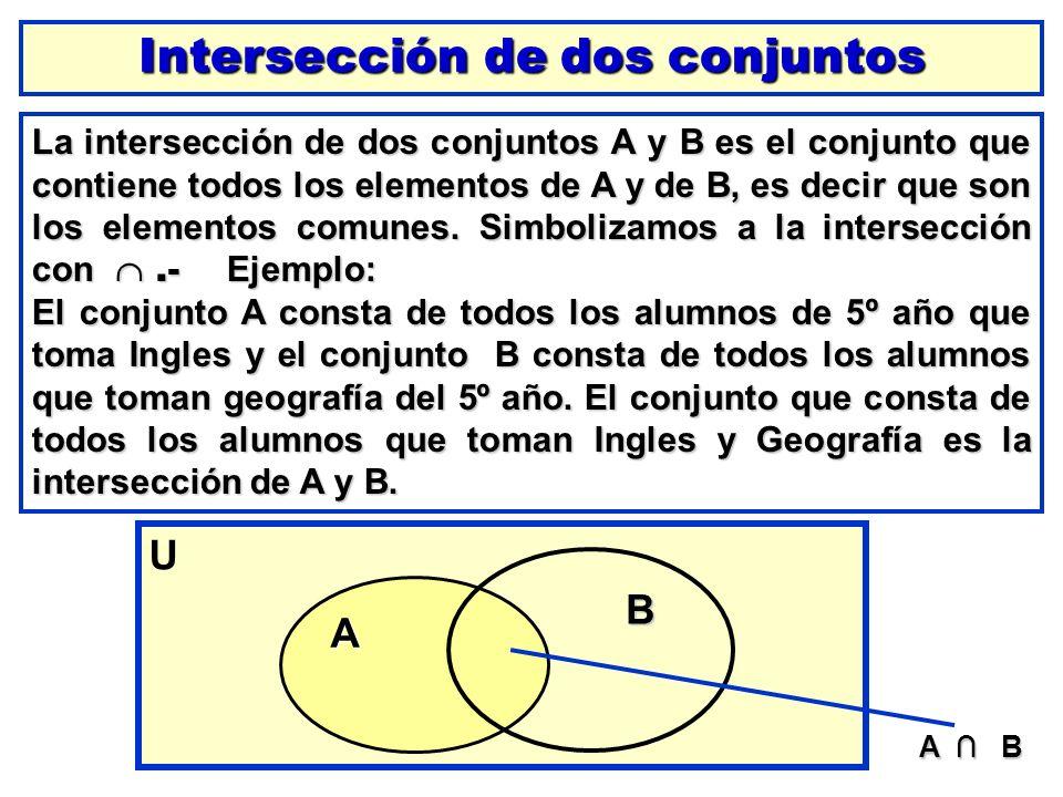 Intersección de dos conjuntos U A B A B La intersección de dos conjuntos A y B es el conjunto que contiene todos los elementos de A y de B, es decir q