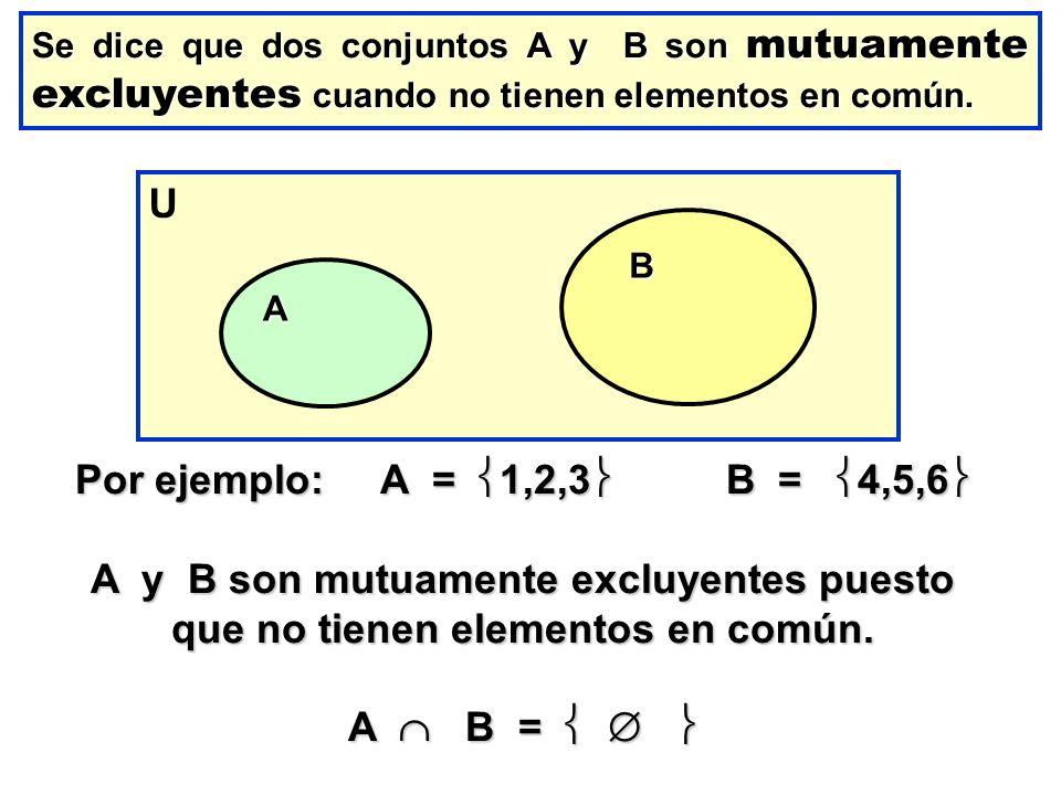 Se dice que dos conjuntos A y B son mutuamente excluyentes cuando no tienen elementos en común. U A B Por ejemplo: A = 1,2,3 B = 4,5,6 Por ejemplo: A