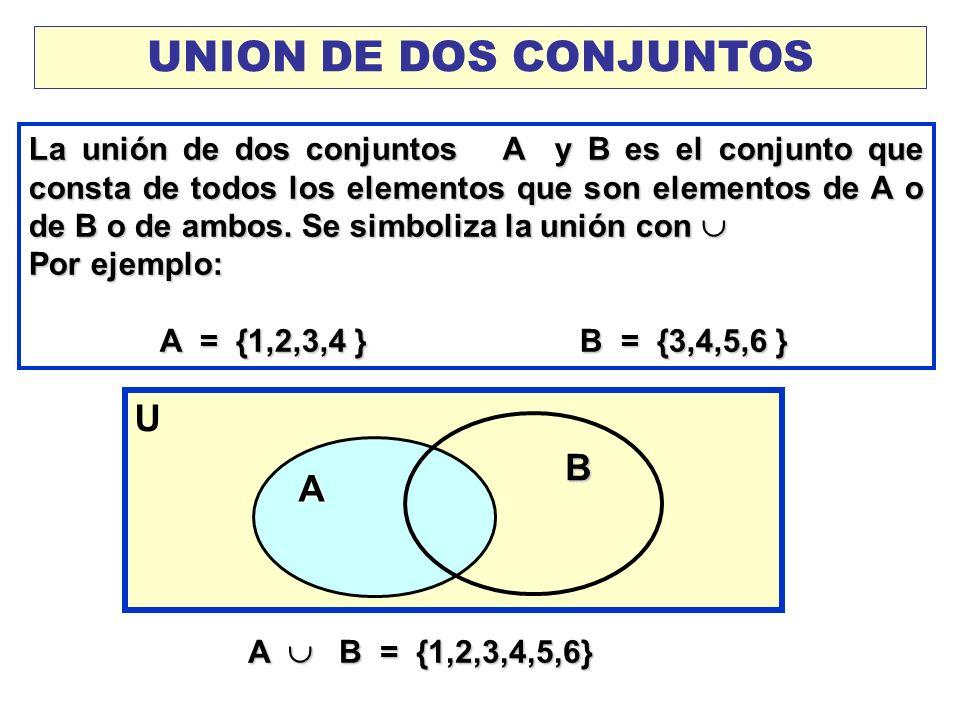 La unión de dos conjuntos A y B es el conjunto que consta de todos los elementos que son elementos de A o de B o de ambos. Se simboliza la unión con L