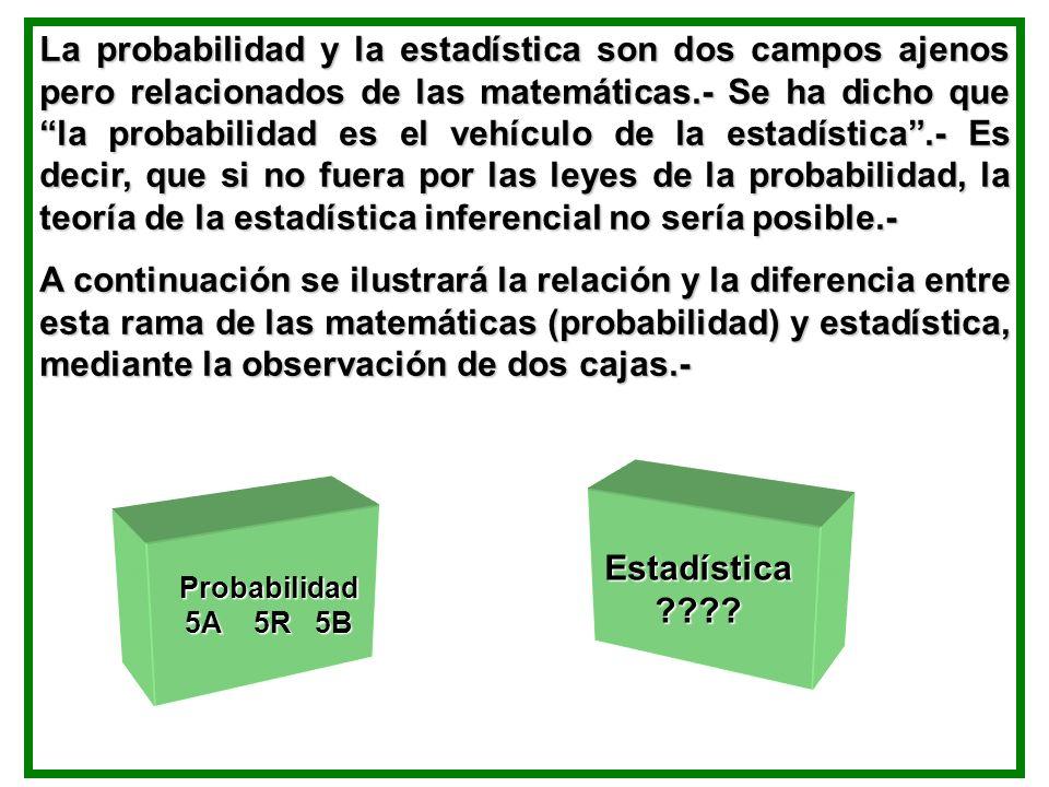 La probabilidad y la estadística son dos campos ajenos pero relacionados de las matemáticas.- Se ha dicho que la probabilidad es el vehículo de la est