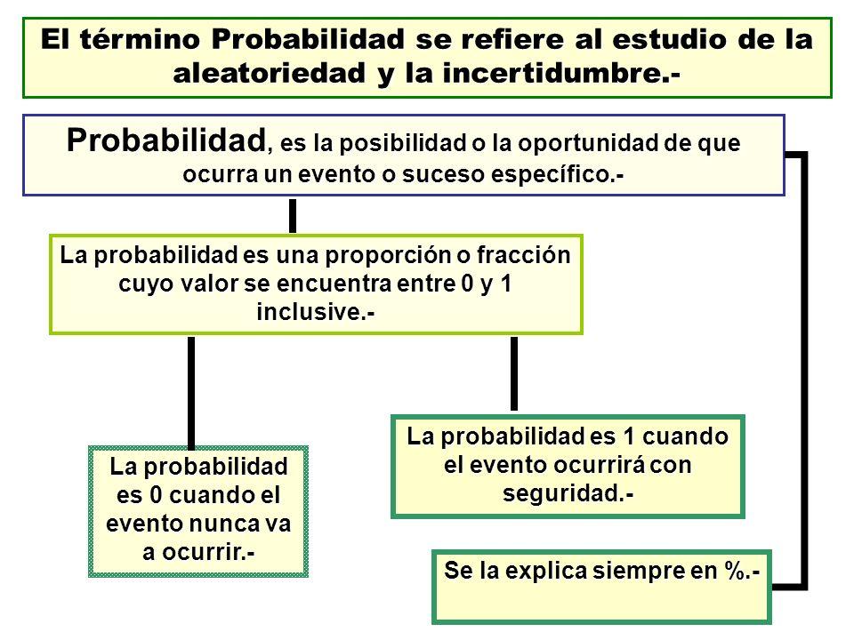 Probabilidad, es la posibilidad o la oportunidad de que ocurra un evento o suceso específico.- La probabilidad es una proporción o fracción cuyo valor