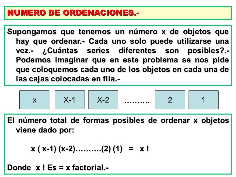 NUMERO DE ORDENACIONES.- Supongamos que tenemos un número x de objetos que hay que ordenar.- Cada uno solo puede utilizarse una vez.- ¿Cuántas series