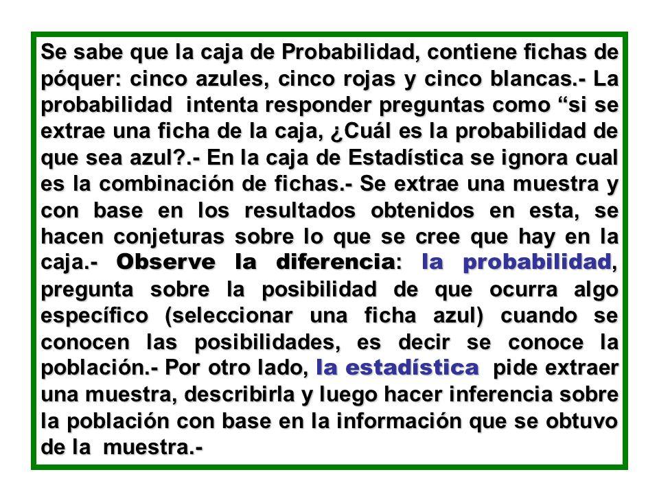 La probabilidad constituye la base para el estudio de los métodos de la ESTADISTICA INFERENCIAL.-