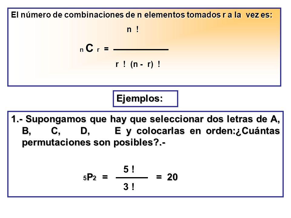 El número de combinaciones de n elementos tomados r a la vez es: n ! n ! n C r = n C r = r ! (n - r) ! r ! (n - r) ! Ejemplos: 1.- Supongamos que hay