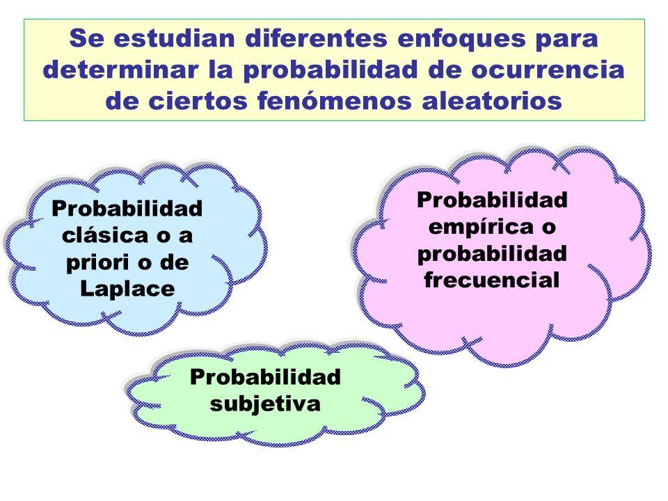 Probabilidad clásica o a priori o de Laplace Probabilidad subjetiva Probabilidad empírica o probabilidad frecuencial Se estudian diferentes enfoques p