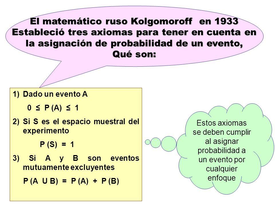 1)Dado un evento A 0 P (A) 1 2)Si S es el espacio muestral del experimento P (S) = 1 3) Si A y B son eventos mutuamente excluyentes P (A U B) = P (A)