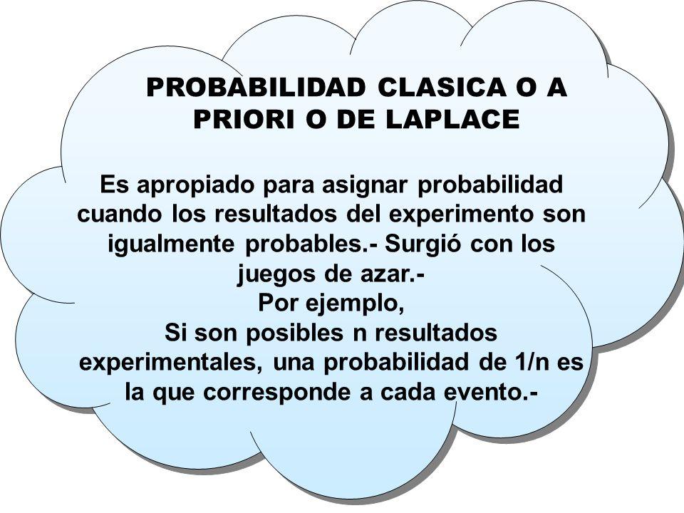 Es apropiado para asignar probabilidad cuando los resultados del experimento son igualmente probables.- Surgió con los juegos de azar.- Por ejemplo, S
