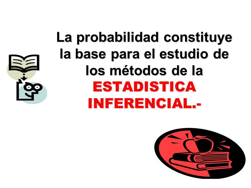 TEOREMA DE PROBABILIDAD TOTAL