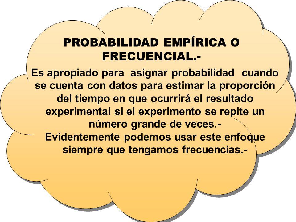PROBABILIDAD EMPÍRICA O FRECUENCIAL.- Es apropiado para asignar probabilidad cuando se cuenta con datos para estimar la proporción del tiempo en que o