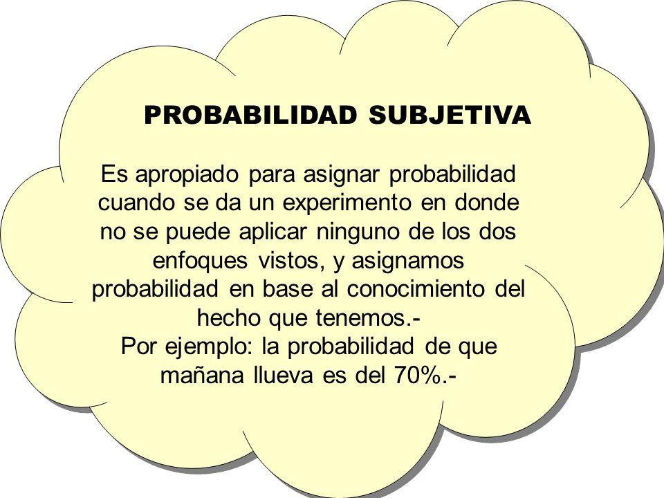PROBABILIDAD SUBJETIVA Es apropiado para asignar probabilidad cuando se da un experimento en donde no se puede aplicar ninguno de los dos enfoques vis