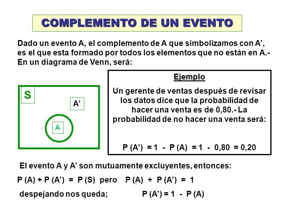 COMPLEMENTO DE UN EVENTO Dado un evento A, el complemento de A que simbolizamos con A, es el que esta formado por todos los elementos que no están en