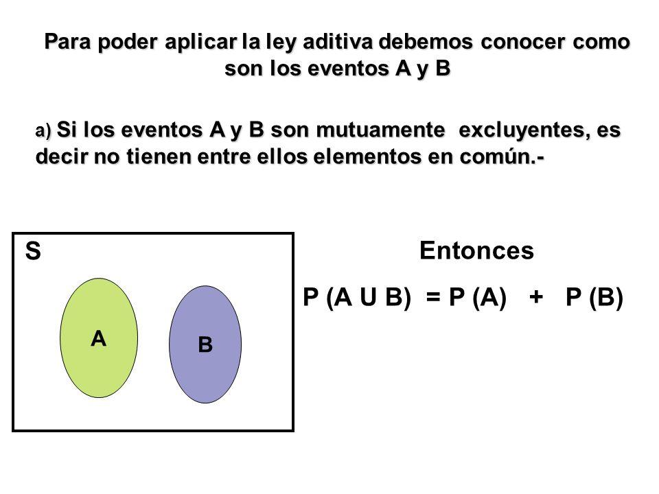 Para poder aplicar la ley aditiva debemos conocer como son los eventos A y B a) Si los eventos A y B son mutuamente excluyentes, es decir no tienen en