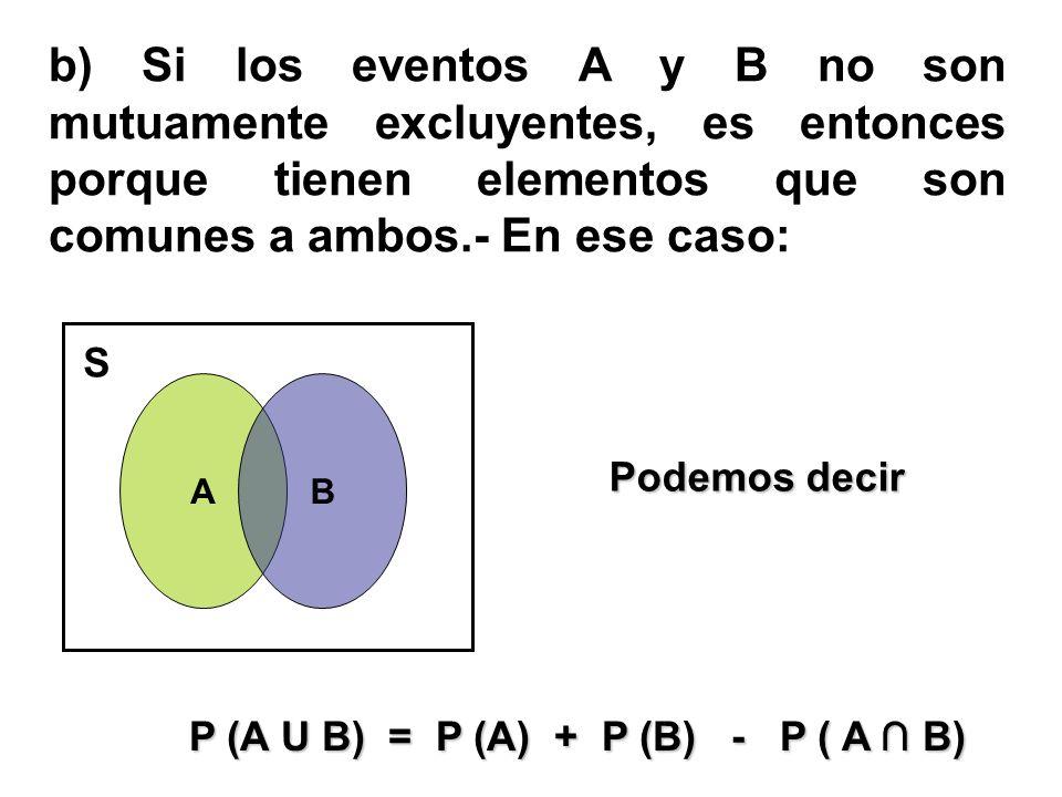 b) Si los eventos A y B no son mutuamente excluyentes, es entonces porque tienen elementos que son comunes a ambos.- En ese caso: AB Podemos decir S P