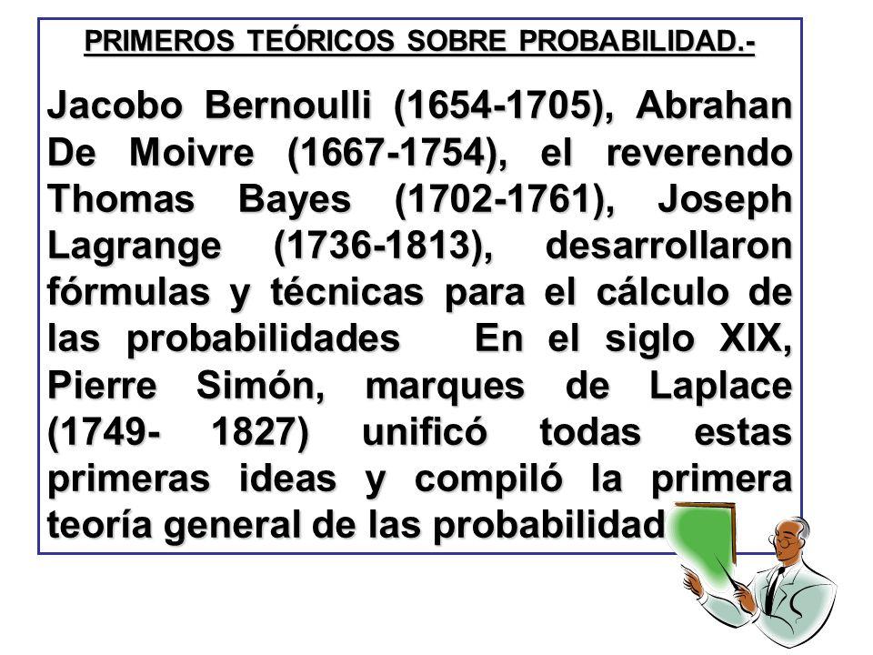 PRIMEROS TEÓRICOS SOBRE PROBABILIDAD.- Jacobo Bernoulli (1654-1705), Abrahan De Moivre (1667-1754), el reverendo Thomas Bayes (1702-1761), Joseph Lagr