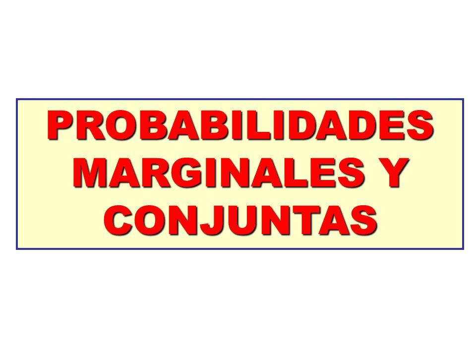 PROBABILIDADES MARGINALES Y CONJUNTAS