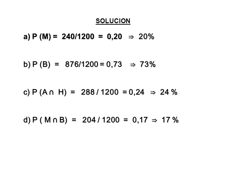 SOLUCION a)P (M) = 240/1200 = 0,20 20% b) P (B) = 876/1200 = 0,73 73% c)P (A H) = 288 / 1200 = 0,24 24 % d) P ( M B) = 204 / 1200 = 0,17 17 %