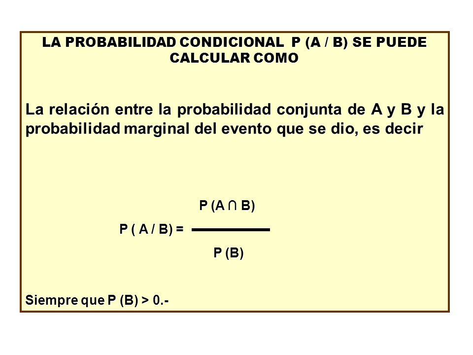 LA PROBABILIDAD CONDICIONAL P (A / B) SE PUEDE CALCULAR COMO La relación entre la probabilidad conjunta de A y B y la probabilidad marginal del evento