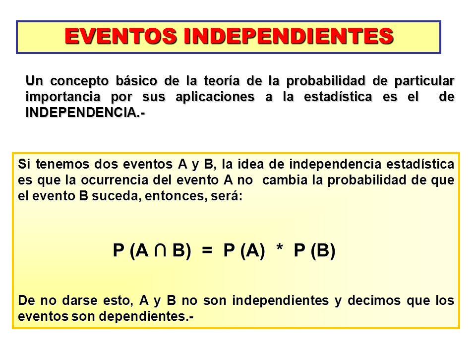 EVENTOS INDEPENDIENTES Un concepto básico de la teoría de la probabilidad de particular importancia por sus aplicaciones a la estadística es el de IND