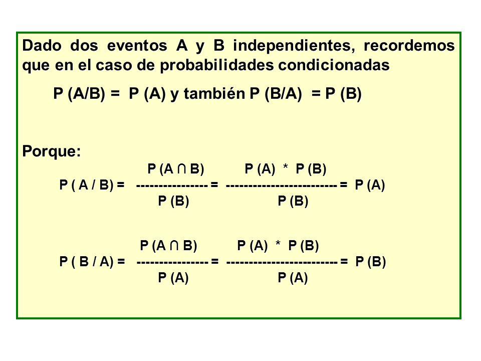 Dado dos eventos A y B independientes, recordemos que en el caso de probabilidades condicionadas P (A/B) = P (A) y también P (B/A) = P (B) P (A/B) = P