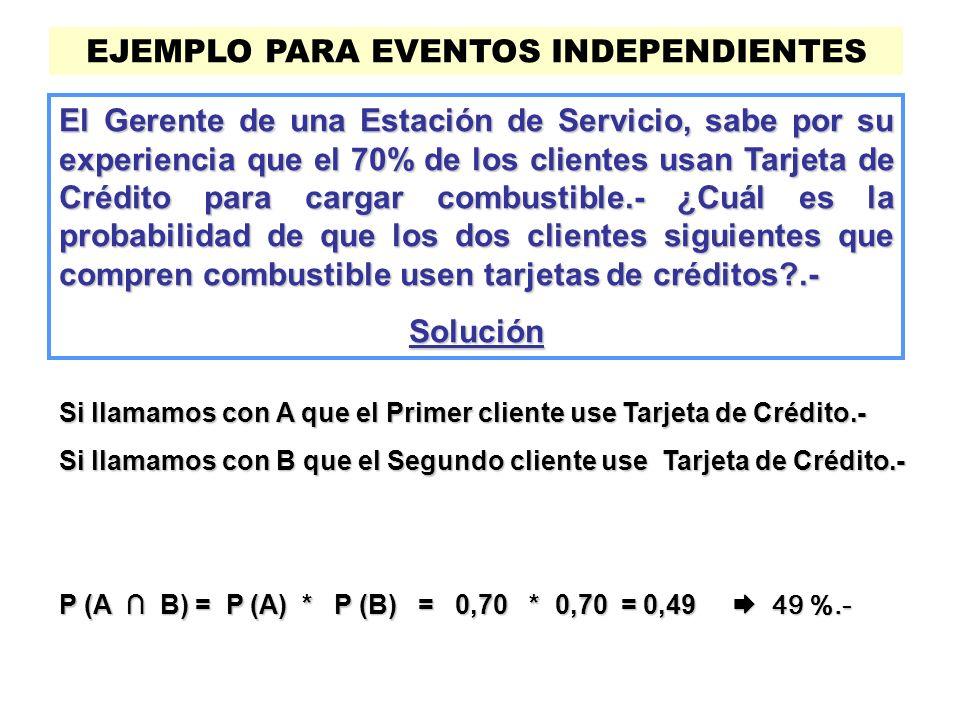 EJEMPLO PARA EVENTOS INDEPENDIENTES El Gerente de una Estación de Servicio, sabe por su experiencia que el 70% de los clientes usan Tarjeta de Crédito