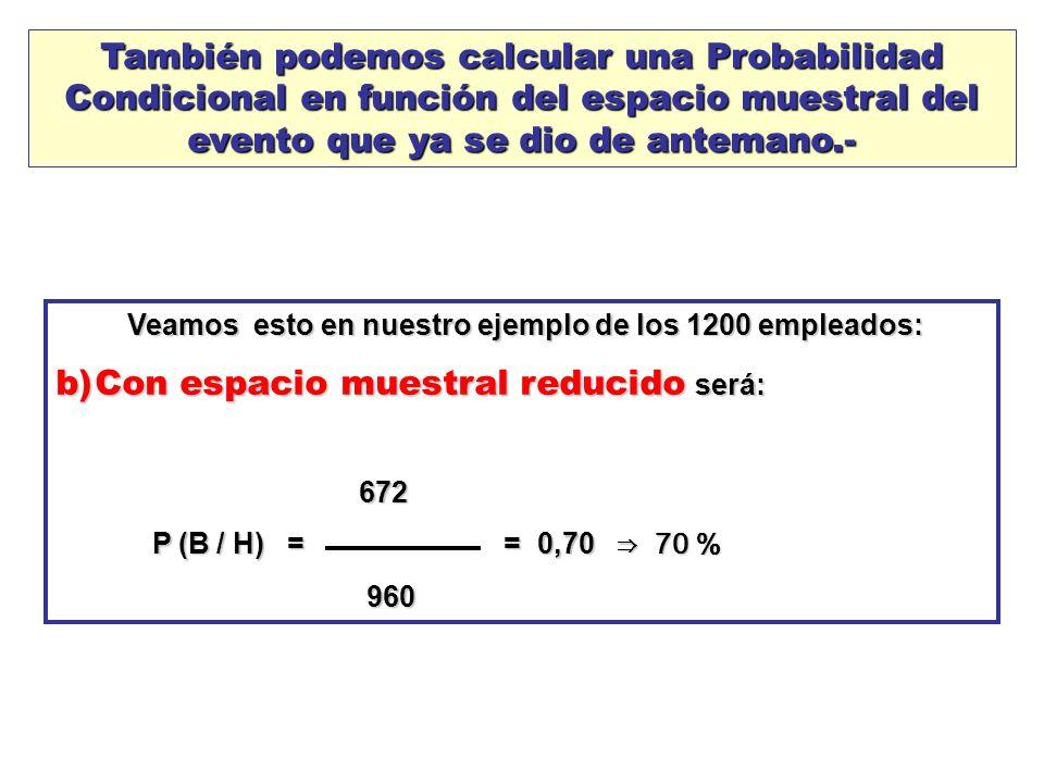 También podemos calcular una Probabilidad Condicional en función del espacio muestral del evento que ya se dio de antemano.- Veamos esto en nuestro ej