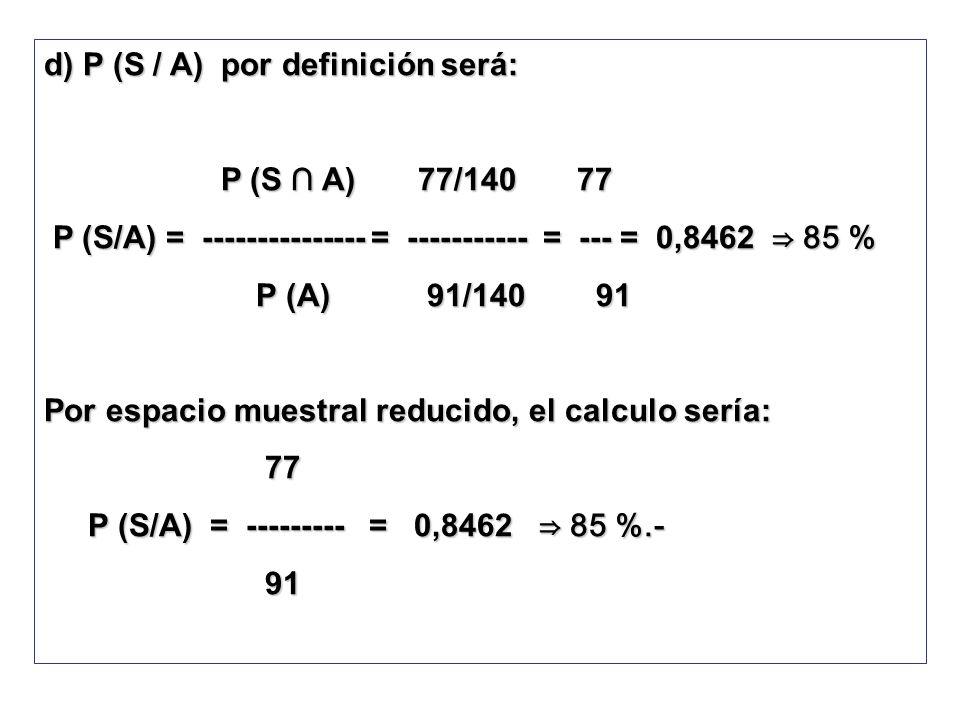 d) P (S / A) por definición será: P (S A) 77/140 77 P (S A) 77/140 77 P (S/A) = --------------- = ----------- = --- = 0,8462 85 % P (S/A) = ----------