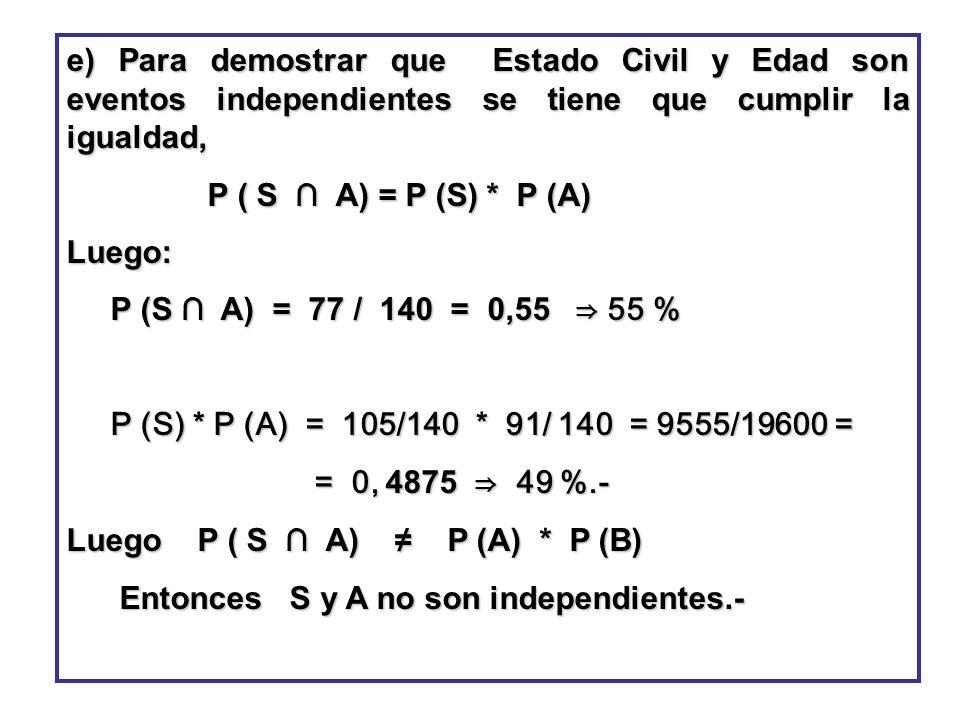 e) Para demostrar que Estado Civil y Edad son eventos independientes se tiene que cumplir la igualdad, P ( S A) = P (S) * P (A) P ( S A) = P (S) * P (