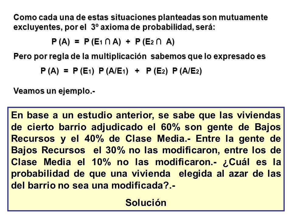 Como cada una de estas situaciones planteadas son mutuamente excluyentes, por el 3º axioma de probabilidad, será: P (A) = P (E 1 A) + P (E 2 A) P (A)