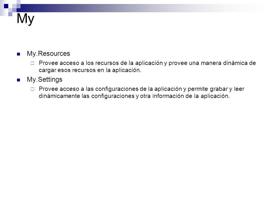 My My.Resources Provee acceso a los recursos de la aplicación y provee una manera dinámica de cargar esos recursos en la aplicación.