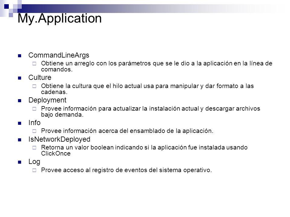 My.Application CommandLineArgs Obtiene un arreglo con los parámetros que se le dio a la aplicación en la línea de comandos.