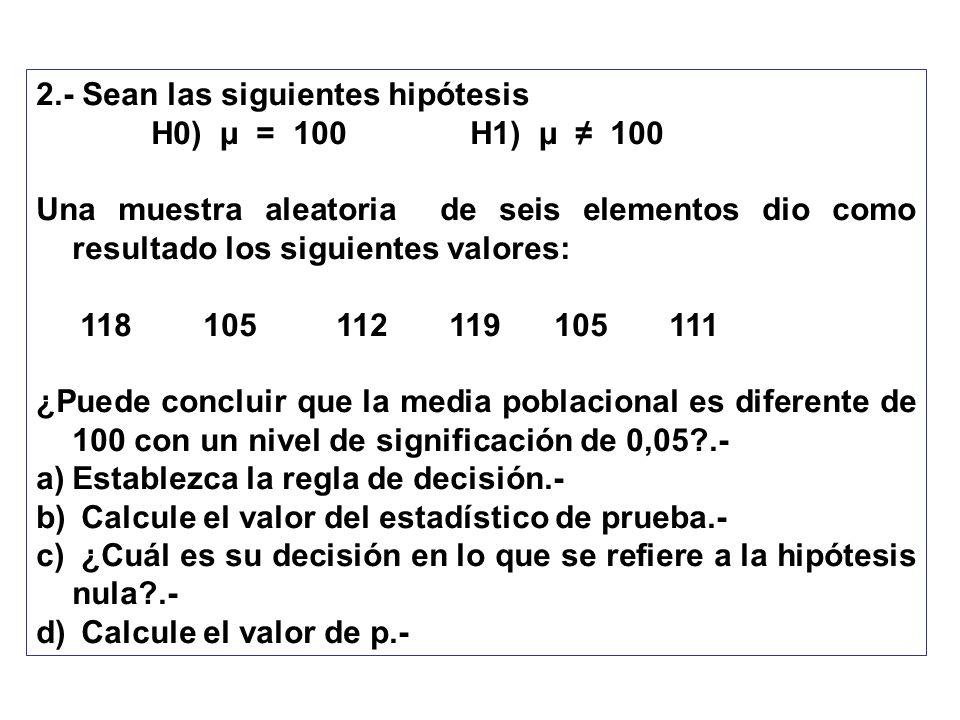 2.- Sean las siguientes hipótesis H0) µ = 100 H1) µ 100 Una muestra aleatoria de seis elementos dio como resultado los siguientes valores: 118 105 112