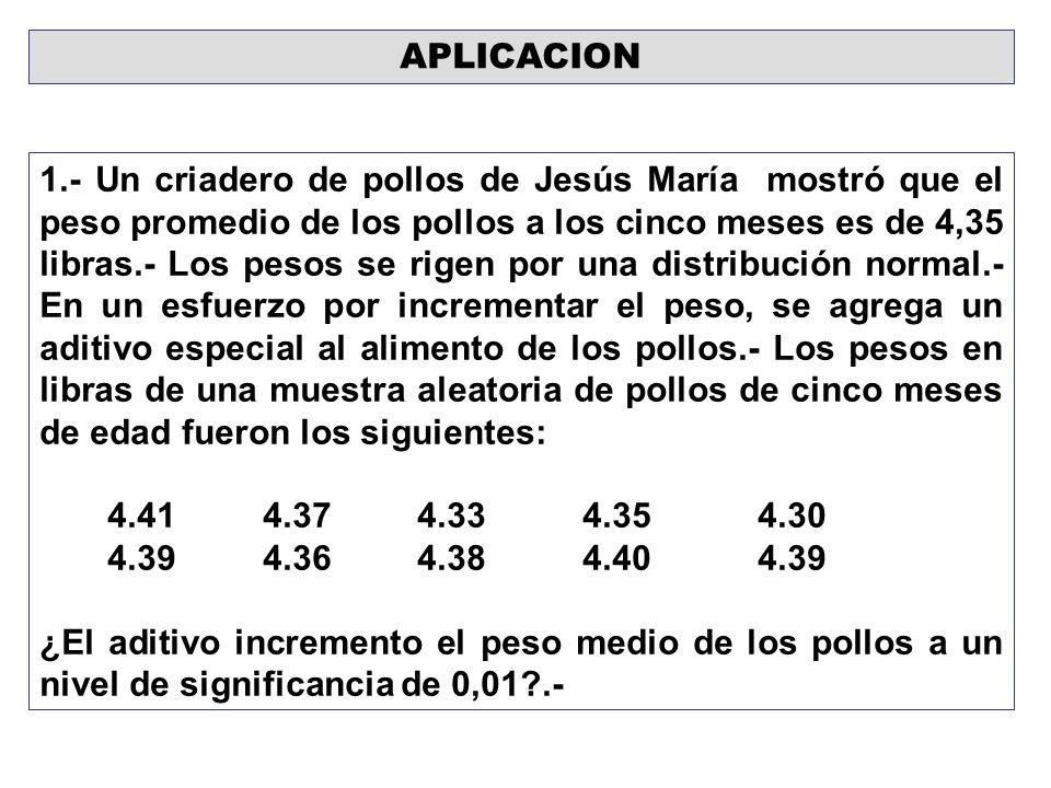 APLICACION 1.- Un criadero de pollos de Jesús María mostró que el peso promedio de los pollos a los cinco meses es de 4,35 libras.- Los pesos se rigen