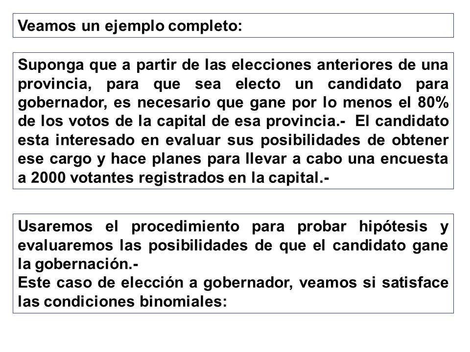 Veamos un ejemplo completo: Suponga que a partir de las elecciones anteriores de una provincia, para que sea electo un candidato para gobernador, es n