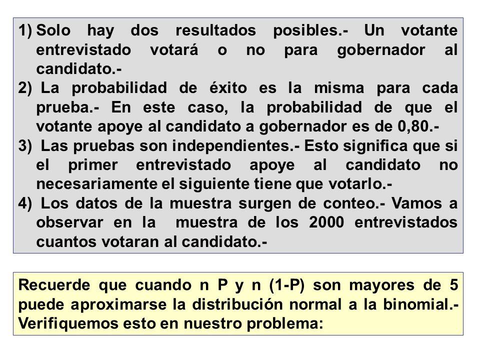 1)Solo hay dos resultados posibles.- Un votante entrevistado votará o no para gobernador al candidato.- 2) La probabilidad de éxito es la misma para c